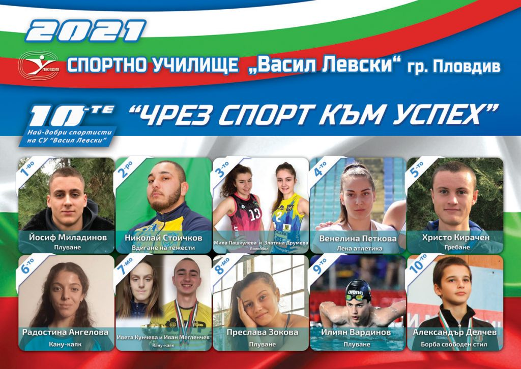 10-те най-добри спортисти на Спортно училище за 2020 година - СУ Васил Левски - Пловдив